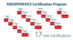 3DEXPERIENCE Certification Exams - 17 User Certifications